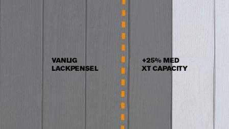 Skillnad på vanlig lackpensel och XT Capacity